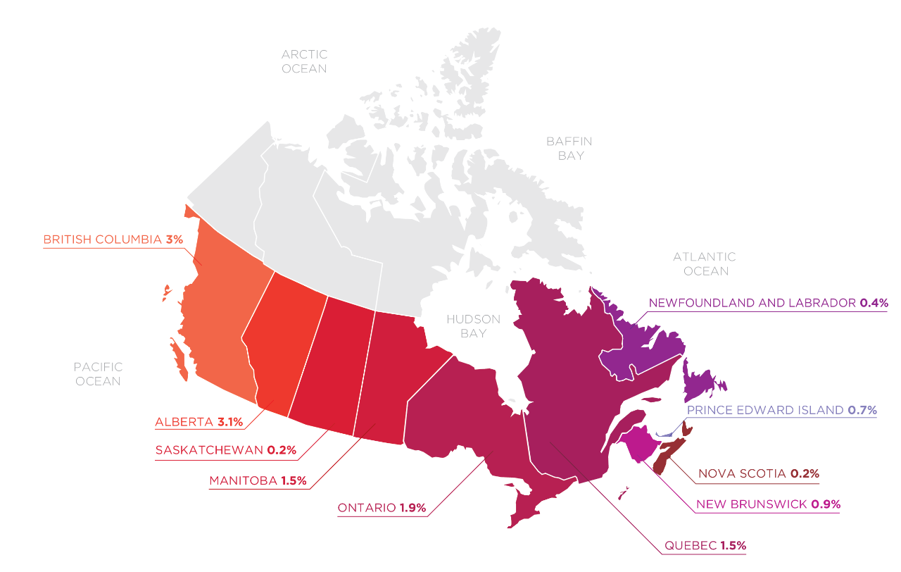 Prevalence of online gambling, Canada
