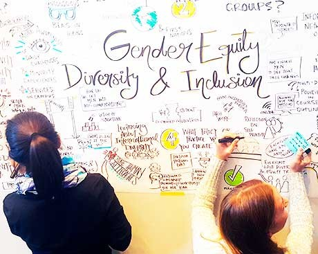 These students want to hear your opinions on gender and diversity at Concordia