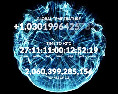 Tick tock… Mind the climate clock
