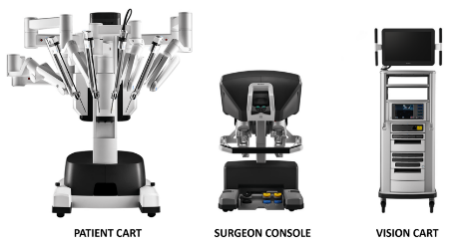 The da Vinci robotic surgery system lives up to its name