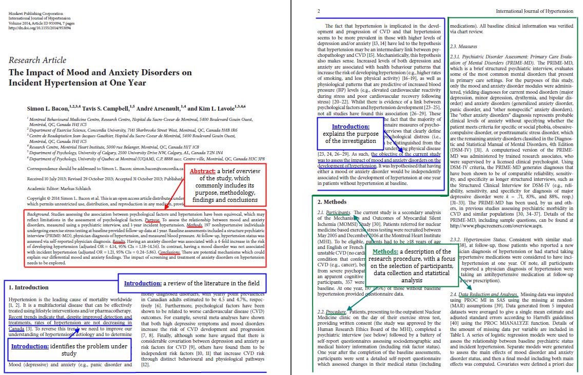 Research article critique paper