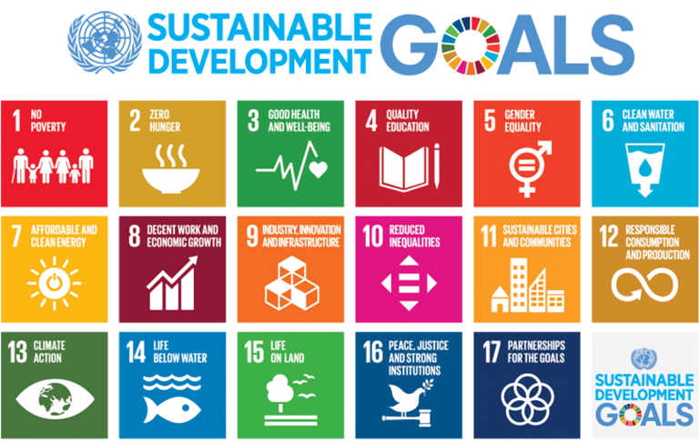 sustainable-goals-Poster-768